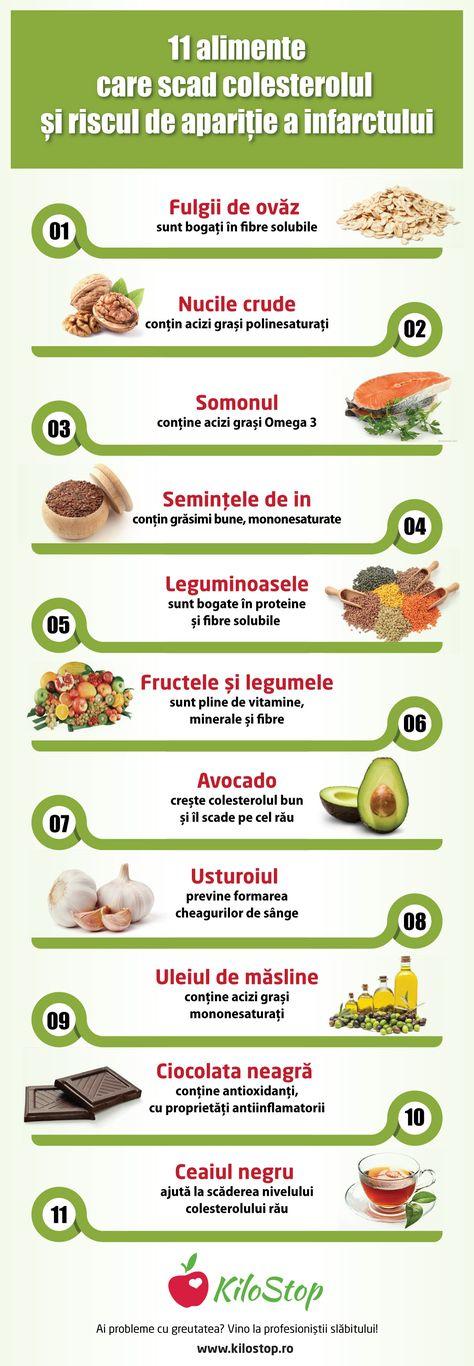 Cele mai bune alimente pentru articulaţii | ipa-law.ro