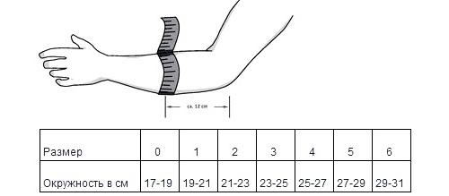 pierderea articulației genunchiului