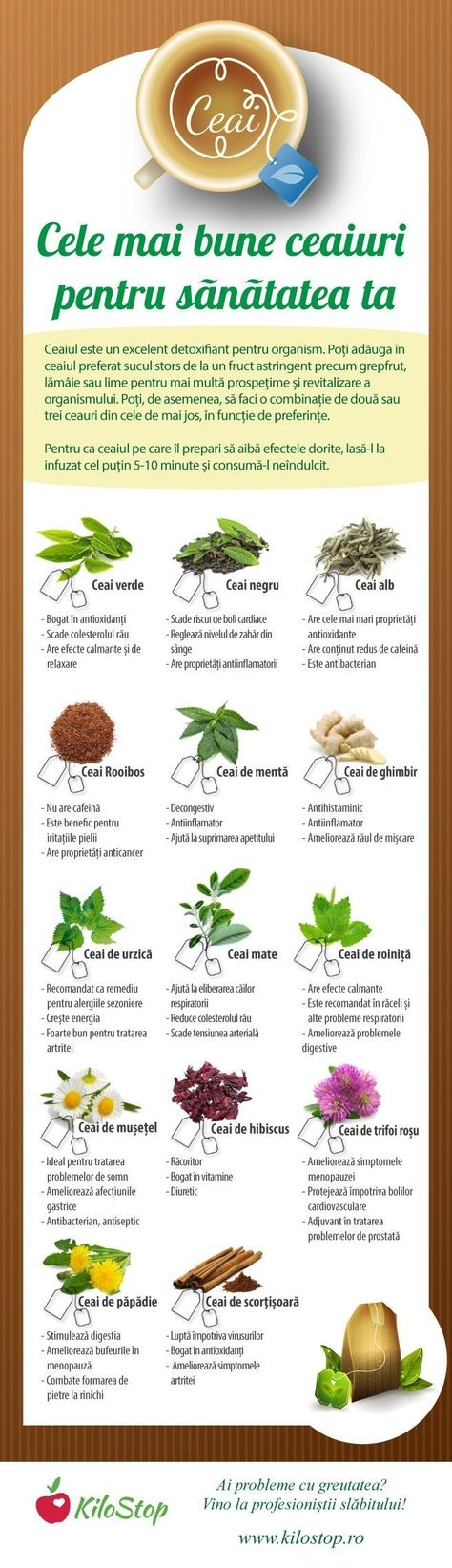 Plante medicinale considerate superalimente, Plante medicinale pentru tratarea rănilor articulare